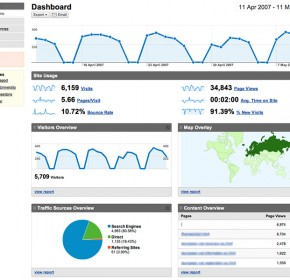 google-analytics-entero